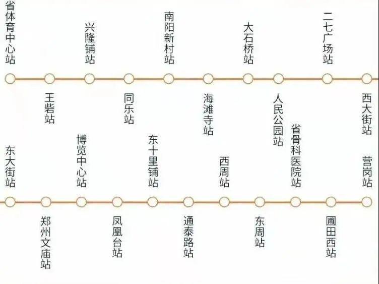 郑州地铁3号线、4号线12月26日开通!逛吃攻略新鲜出炉,吃货有福了~